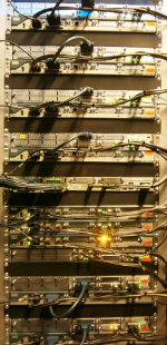 Cisco CIPT Lab