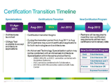 Certification Transition Timeline